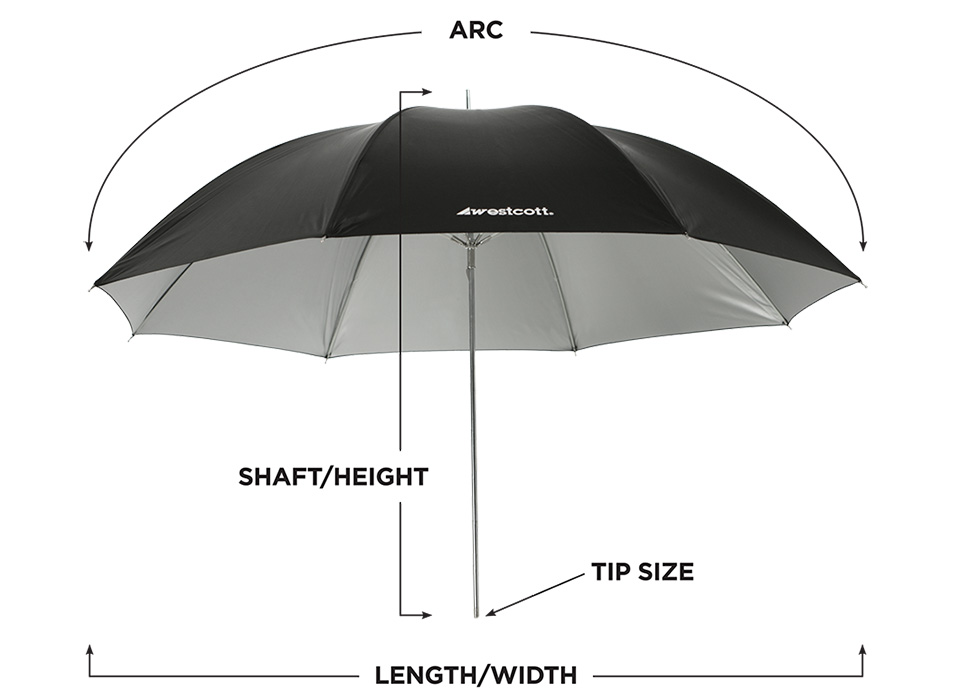 How to Measure a Photo Umbrella